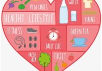 Cancer and Lifestyle